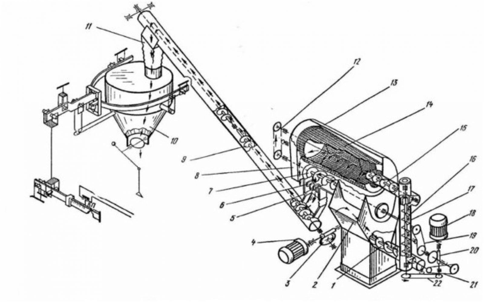 Просеивательно - дозировочный агрегат «Пиорат - М» мукопросеиватель, шнек, дозатор муки МД